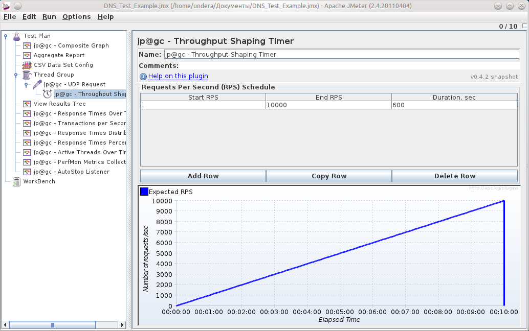 Throughput Shaper ramp-up setting