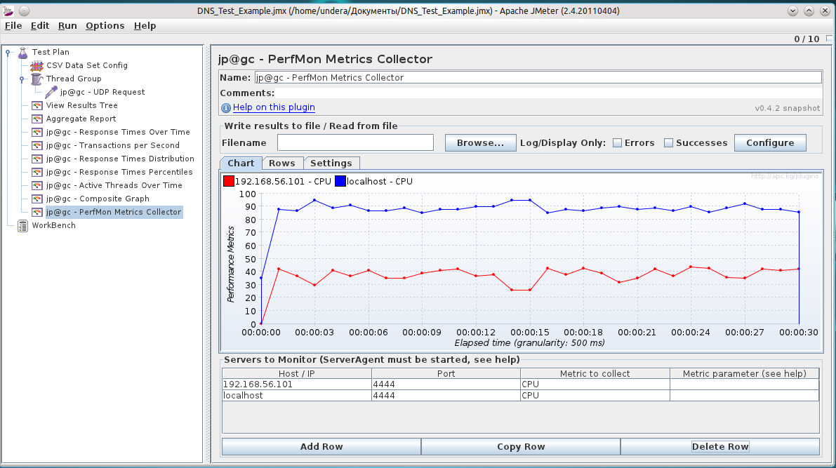 PerfMon Metrics Collector View